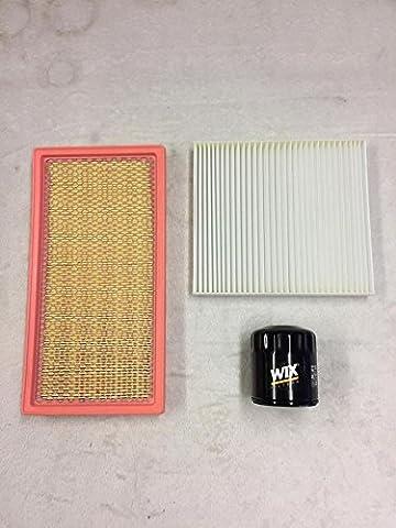 WIX WINFIL Filters Service KIT Dodge Caliber PM 1.8L , 2.0L & 2.4L 2007-2010