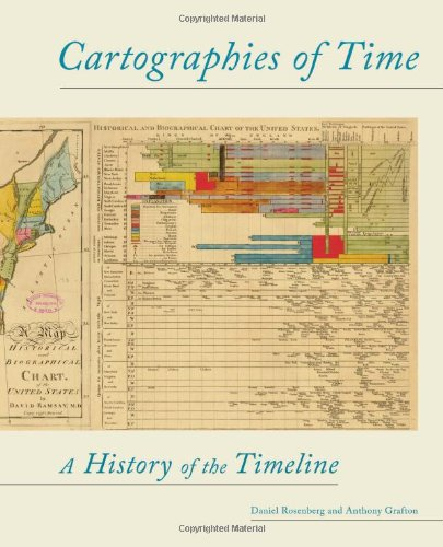 Cartographies of Time (Paperback)/Anglais
