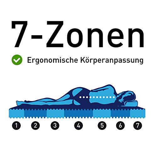 Ravensberger NATURA LUX 100% NATUR-Latex Topper Matratzen Auflage LATEXCO Latex RG 75 - 4