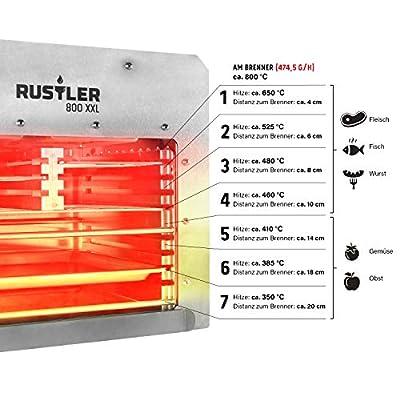 Rustler Hochleistungsgrill - Oberhitze Gasgrill aus Edelstahl für Temperaturen bis zu 800° C