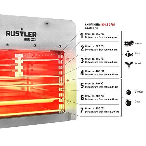 Rustler 800 XXL Hochleistungsgrill - Oberhitze Gasgrill aus Edelstahl für Temperaturen bis zu 800° C mit Piezozünder - 800 Grad Grill - Inkl. 3 Grillroste & Auffangschale