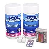 O2-SET von myPOOL | Sauerstoff Tabs, Aktivator + Tester | Chlorfreie Wasserpflege zur Pooldesinfektion
