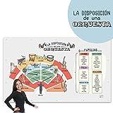 Lona-poster para dar clases | Los instrumentos de una orquesta