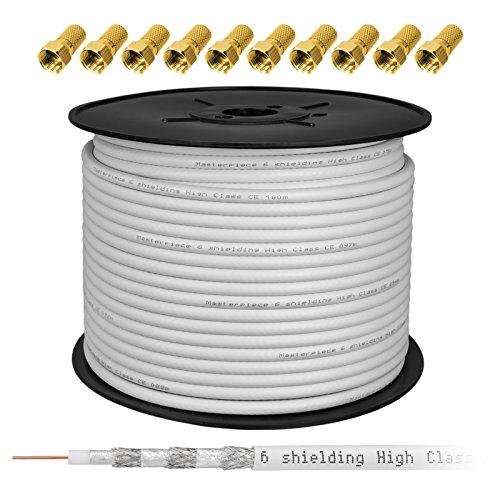 HB Digital 100m Koaxial SAT Kabel Reines KU Kupfer Klasse A+ ( A Plus ) Weiß A Plus Class Koax Kabel Antennenkabel 140dB 6-Fach geschirmt für DVB-S / S2 DVB-C und DVB-T BK Anlagen ( Vollkupfer )