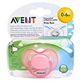 Philips Avent Soother Fast Flow - 0 To 6 Months ,Single Pack(Color May Vary)