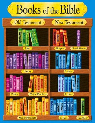 Libri della Bibbia Learning grafico by Trend Enterprises Inc