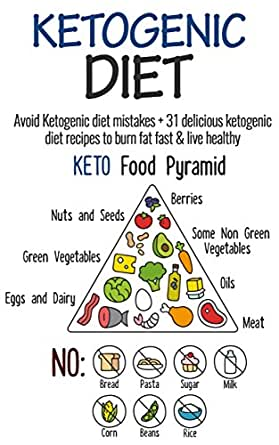 Ketogenic Diet: Ketogenic Diet Cookbook for Beginners: Do's and Don'ts & 31 Delicious Low Carb ...