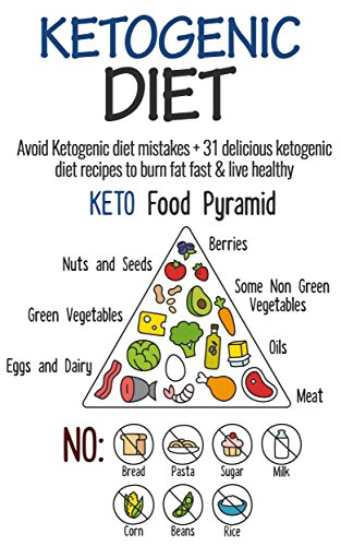 Image result for Do's And Don'ts For A Quick Weight Loss