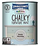 Unique Chalk Paints - Best Reviews Guide