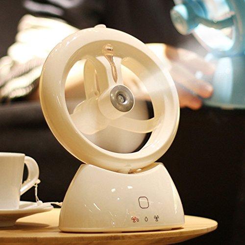 GWDJ Ventilador eléctrico Ventilador tapado portátil / Ventilador de pulverización Ventilador de...