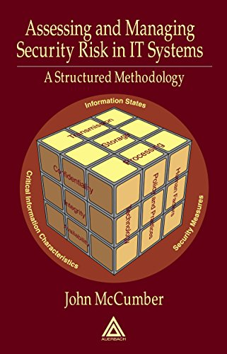 Assessing and Managing Security Risk in IT Systems: A Structured Methodology (English Edition)