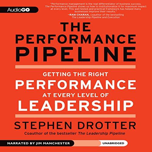 The Performance Pipeline  Audiolibri