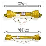 Prise de force - Cardan - 750 mm-1000 mm