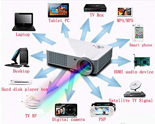 LED Projector 2200 Lumens/ Full HD Projector 1080p / Display 800X480 Resolution / Supports HDMI USB AV VGA Home Theater LED Projector EU Plug One Piece / Best of Home/ Office/ Education Support with Remote Controller.
