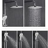duschpaneel aufputz - Vergleich von