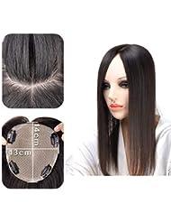 Suchergebnis Auf Amazonde Für Ausdünnen Haarverlängerungen