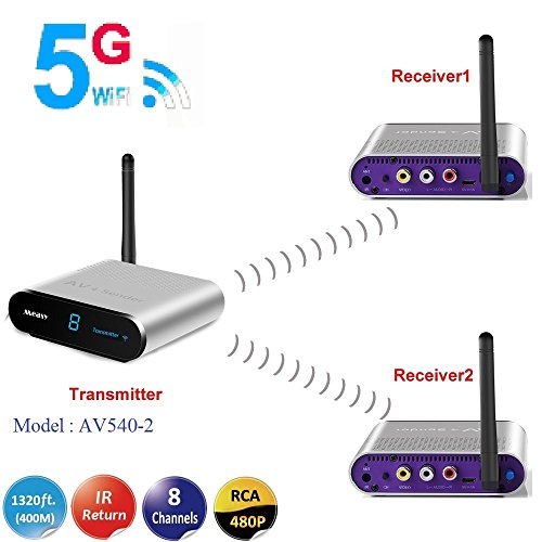 MEASY AV540-2 5.8GHz Wireless AV Transmitter and Receiver up tp 400M with IR Extender for Controlling The DVD / Set-Top Box from Another Room to Watch Digital / Satellite TV