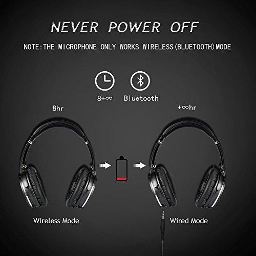 Cuffie bluetooth con active noise cancelling Tzomsze Wireless Over  Auricolari Stereo Bluetooth Headphones Headset - Nero. Visualizza le  immagini 55edafb81574