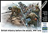 Masterbox 1:35 Scale British Infantry/Before the attack/WWI era Construction Kit (Grey)