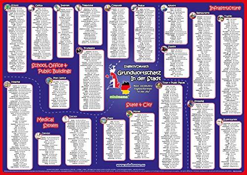 (mindmemo Vokabel Lernposter - Grundwortschatz Englisch / Deutsch - In der Stadt - 600 Vokabeln lernen leicht gemacht Lernhilfe Zusammenfassung Poster DIN A2 42x59 cm PremiumEdition Transportrolle)