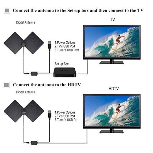 TV Aerial, Detachable Amplifier Signal Booster, 60+ Miles Range