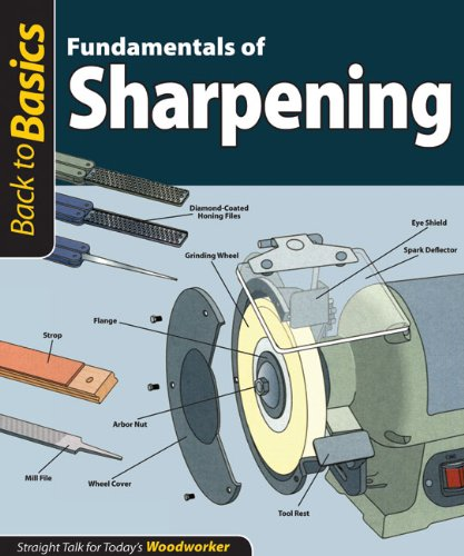 Fundamentals of Sharpening (Back to Basics) (Back to Basics (Fox Chapel Publishing))