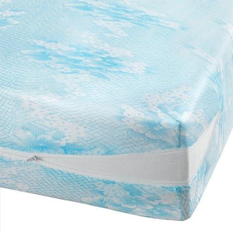 Douceur d'Intérieur Rénove Matelas Polyester Maille Extensible Bleu 190 x 140 x 190 cm