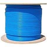 CableWholesale's Bulk Cat6a Blue Ethernet Cable, 10 gig Solid, UTP (Unshielded Twisted Pair), 500Mhz, 23 AWG, Spool, 1000 Foot