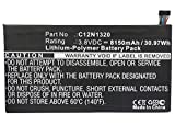 Synergy Digital Battery Compatible Asus Transformer Book T100T Windows Tablet Battery