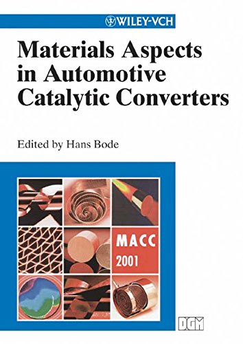 Materials Aspects in Automotive Catalytic Converters