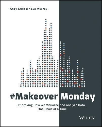 PDF Download MakeoverMonday Improving How We Visualize