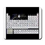 CafePress–Periodensystem–rutschfeste Gummi Mauspad, Gaming Maus Pad