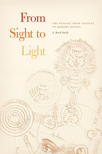 From Sight to Light: The Passage from Ancient to Modern Optics (English Edition)