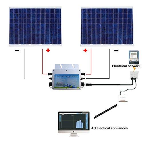 Ecoworthy 360W Sistema di pannelli solari: pezzi 180W pannello...