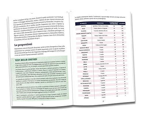 Zoom IMG-3 dieta chetogenica guida essenziale a