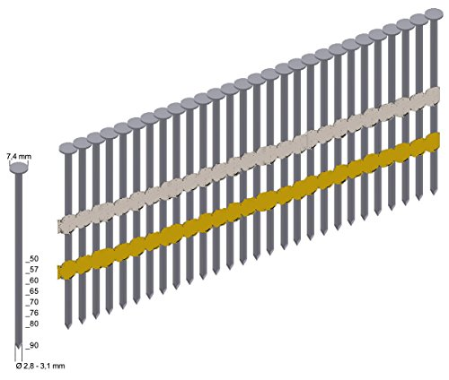 Prebena Streifennägel RK31/90BKRI Ringschaft 90 mm VPE 1 x 3.000 Stück