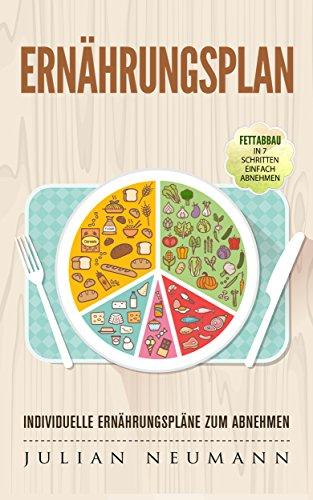 Ernährungsplan: Individuelle Ernährungspläne zum Abnehmen