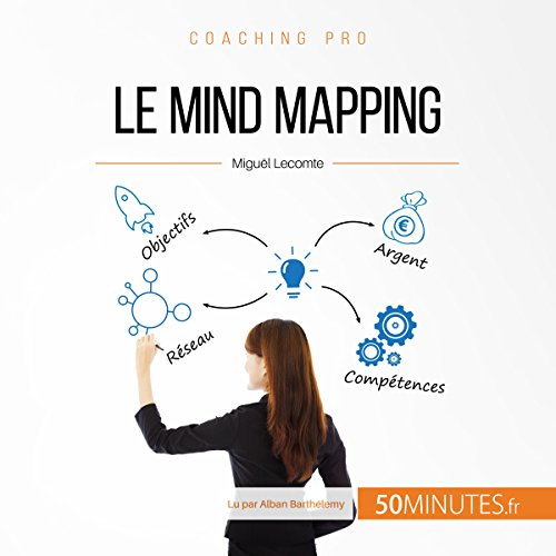 Le mind mapping (Coaching pro 28)