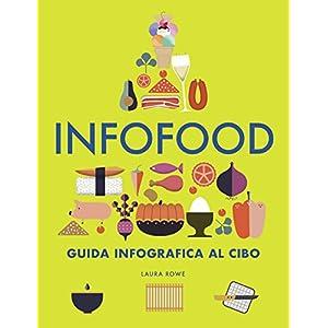 Infofood. Guida infografica al cibo
