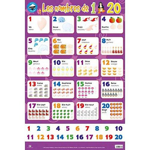 Posters magnétiques les nombres de 1 à 20 par Piccolia