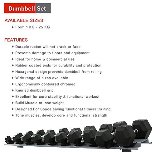 Sporteq-Hexa-Hex-Rubber-Dumbbells-Hexagonal-Weighted-Pair-x-Set-Solid-3KG-to-15KG-2-x-12KG-Pair