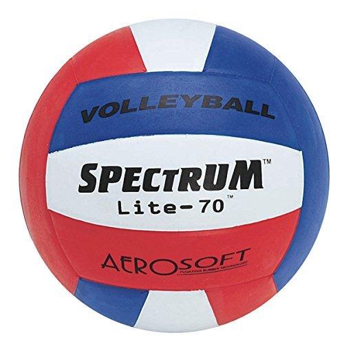 S&S Worldwide LVBV70 Spectrum Li...