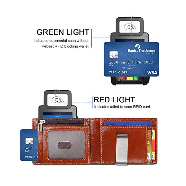 flintronic Portia Carte di Credito e Tasche Pelle, RFID/NFC Blocco Portafoglo, (1 Scomparto Con Cerniera, 6 Slot Per… 2 spesavip