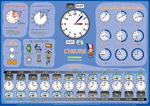 mindmemo L'HEURE - poster éducatif - apprendre l'heure à l'aide d'images, DinA2 par Henry Fischer