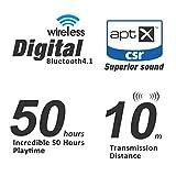 Noontec Hammo TV Funkkopfhörer Kabellos mit Station,50-Stunden Akkulaufzeit?Bluetooth 4.1 Kopfhörer für TV/Fernseher, Handys, Over Ear Wireless, Schwarz Test