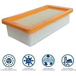 Microsafe® Filtre de protection moteur pour aspirateur Kärcher DS 6, DS6 Premium / DS 6.000 Filtre à eau interchangeable avec 6.414-631.0/64146310