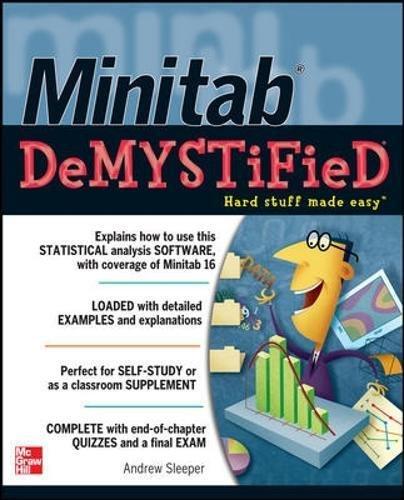 Minitab Demystified por Andrew Sleeper
