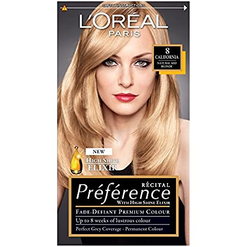 L' Oreal–Paris Preference