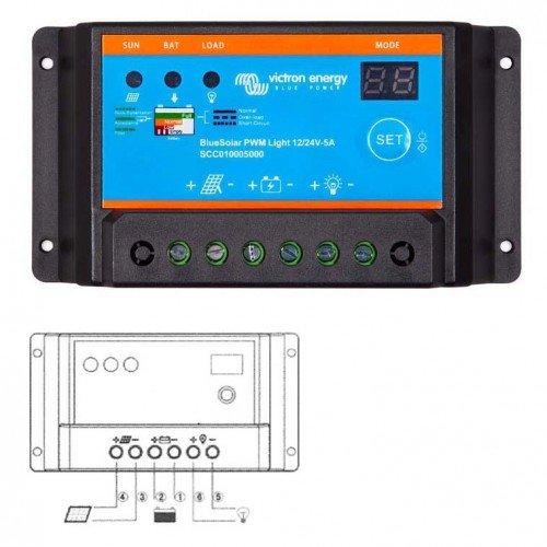 Offgridtec Solar Bausatz 100 wp – 12 V Solaranlage, Solarmodul und Steca Solarladeregler 8A, 002640 - 3