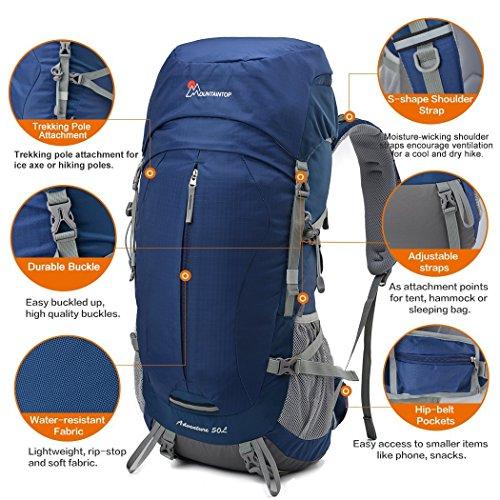 Mountaintop Erwachsene Rucksack Blau